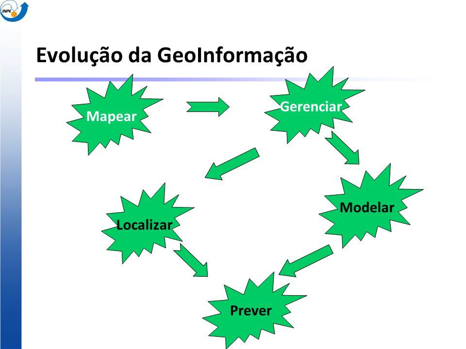 Evolução da GeoInformação Mapear Localizar Modelar Gerenciar Prever