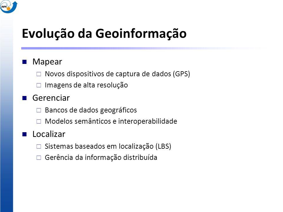Evolução da Geoinformação Mapear Novos dispositivos de captura de dados (GPS) Imagens de alta resolução Gerenciar Bancos de dados geográficos Modelos