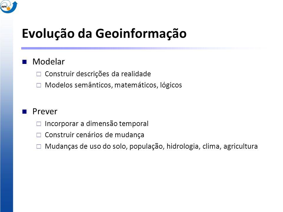 Evolução da Geoinformação Modelar Construir descrições da realidade Modelos semânticos, matemáticos, lógicos Prever Incorporar a dimensão temporal Con