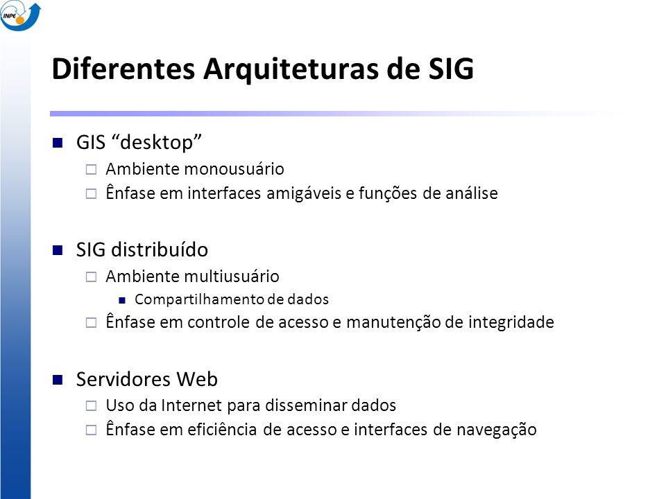 Diferentes Arquiteturas de SIG GIS desktop Ambiente monousuário Ênfase em interfaces amigáveis e funções de análise SIG distribuído Ambiente multiusuá