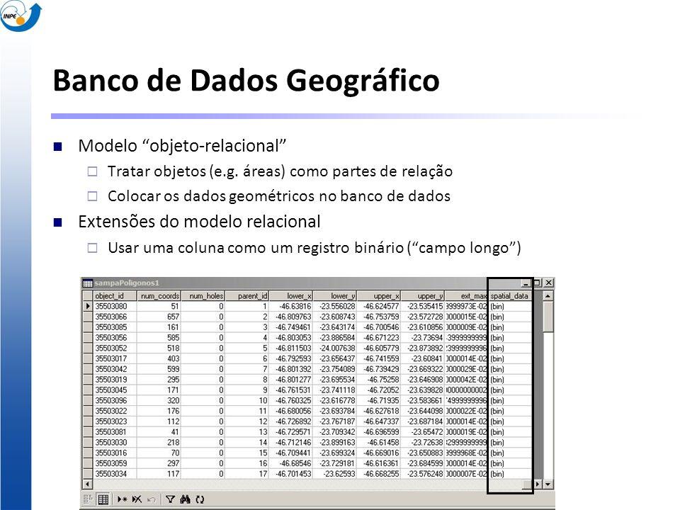Banco de Dados Geográfico Modelo objeto-relacional Tratar objetos (e.g. áreas) como partes de relação Colocar os dados geométricos no banco de dados E