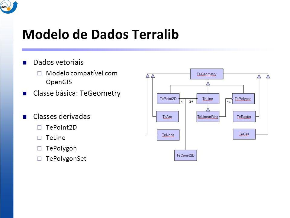 Modelo de Dados Terralib Dados vetoriais Modelo compatível com OpenGIS Classe básica: TeGeometry Classes derivadas TePoint2D TeLine TePolygon TePolygo