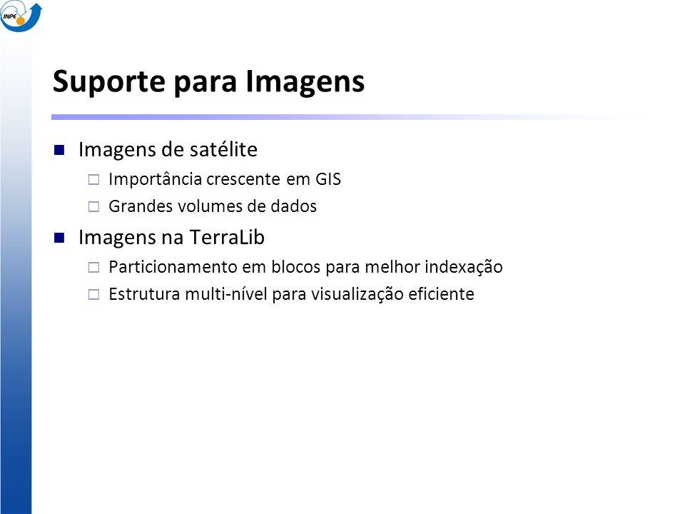 Suporte para Imagens Imagens de satélite Importância crescente em GIS Grandes volumes de dados Imagens na TerraLib Particionamento em blocos para melh
