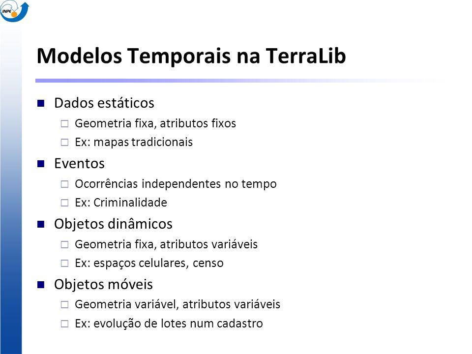 Modelos Temporais na TerraLib Dados estáticos Geometria fixa, atributos fixos Ex: mapas tradicionais Eventos Ocorrências independentes no tempo Ex: Cr