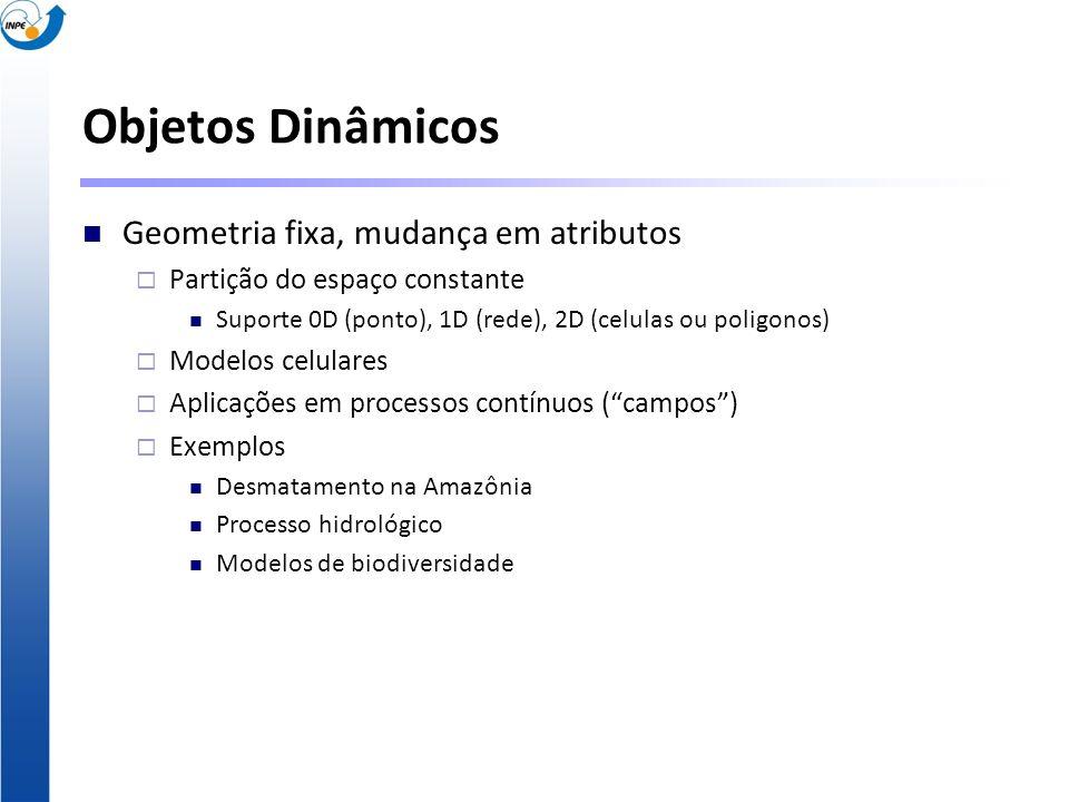 Objetos Dinâmicos Geometria fixa, mudança em atributos Partição do espaço constante Suporte 0D (ponto), 1D (rede), 2D (celulas ou poligonos) Modelos c