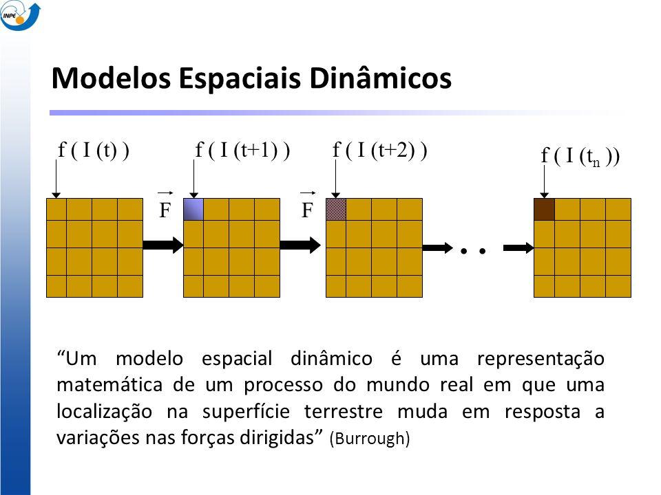 f ( I (t n )). FF f ( I (t) )f ( I (t+1) )f ( I (t+2) ) Modelos Espaciais Dinâmicos Um modelo espacial dinâmico é uma representação matemática de um p