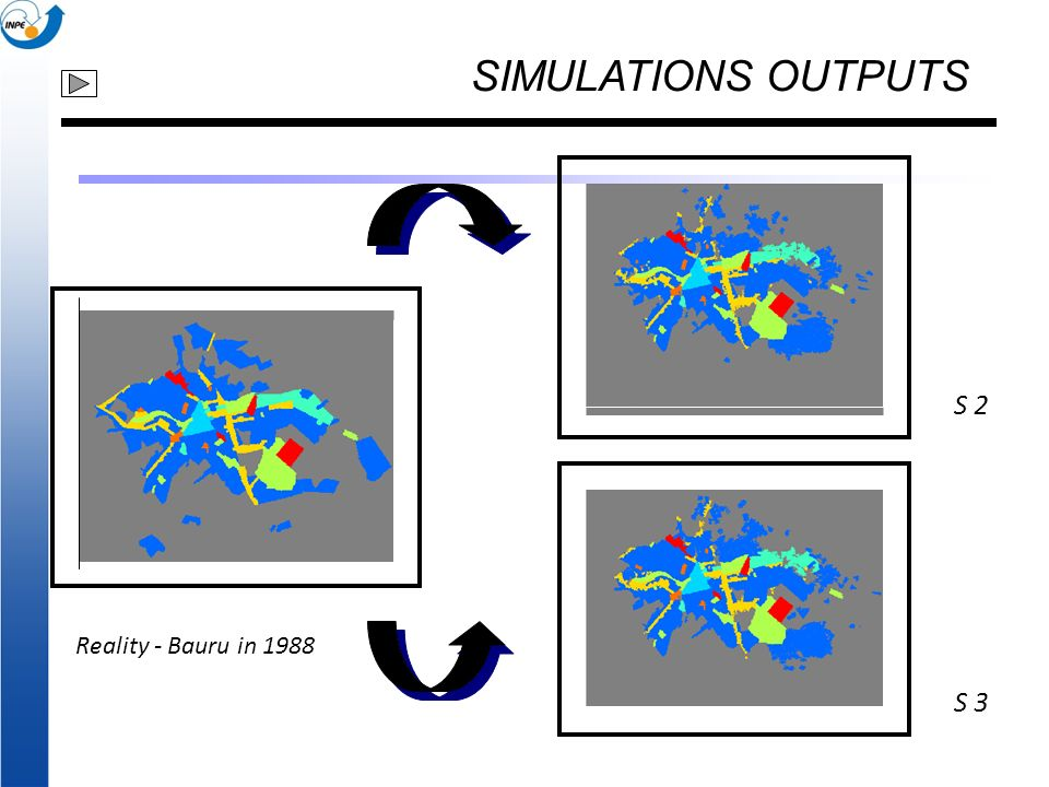 S 2 S 3 SIMULATIONS OUTPUTS Reality - Bauru in 1988