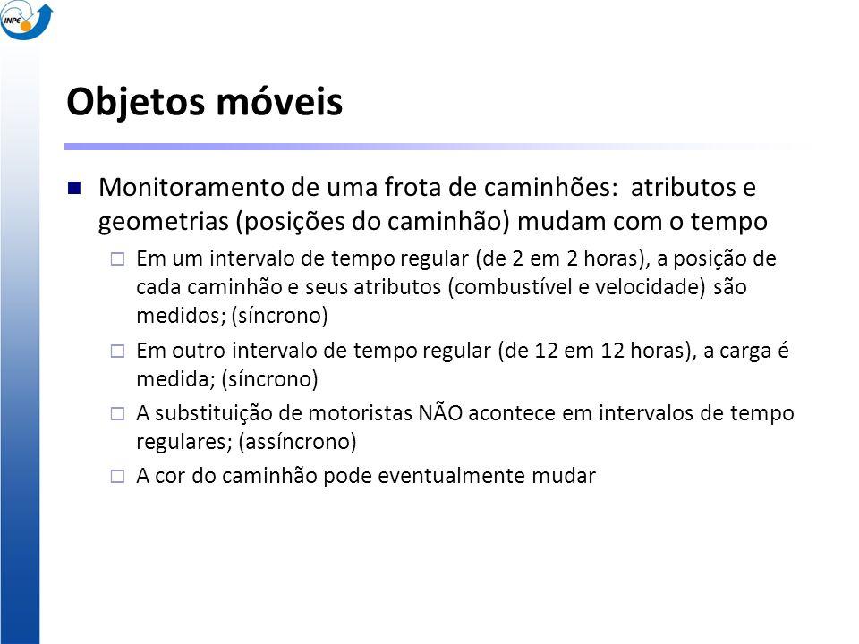 Objetos móveis Monitoramento de uma frota de caminhões: atributos e geometrias (posições do caminhão) mudam com o tempo Em um intervalo de tempo regul