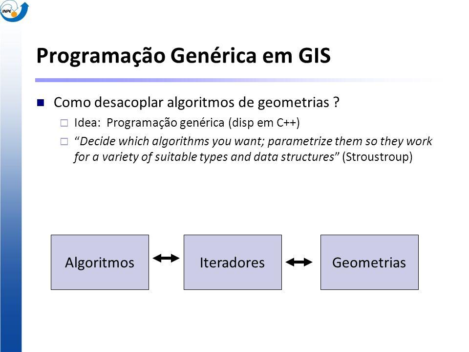 Programação Genérica em GIS Como desacoplar algoritmos de geometrias ? Idea: Programação genérica (disp em C++) Decide which algorithms you want; para