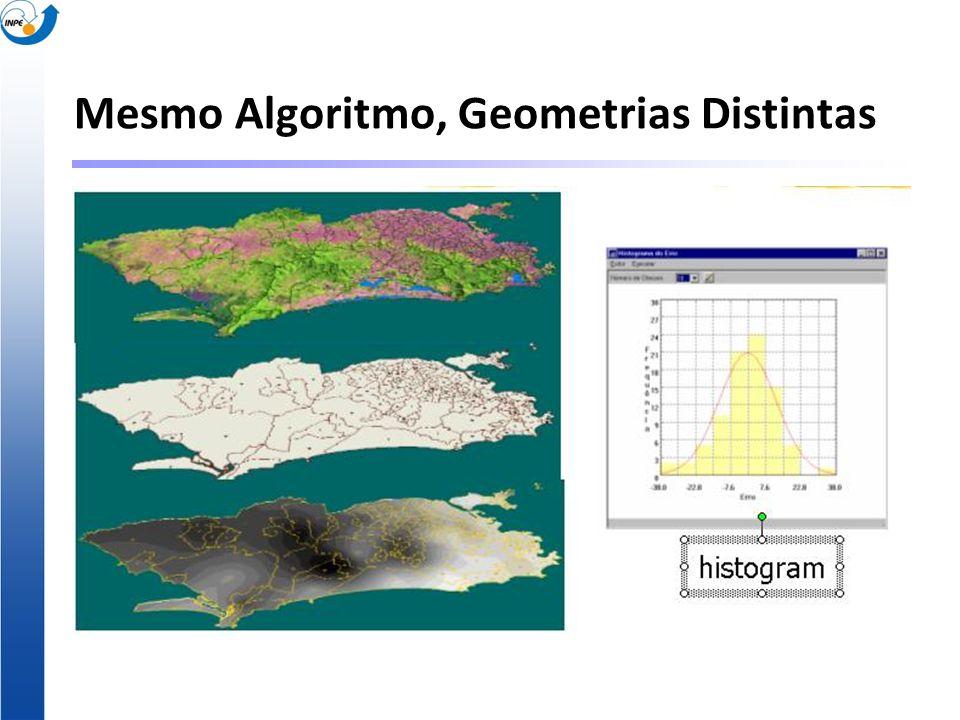 Mesmo Algoritmo, Geometrias Distintas