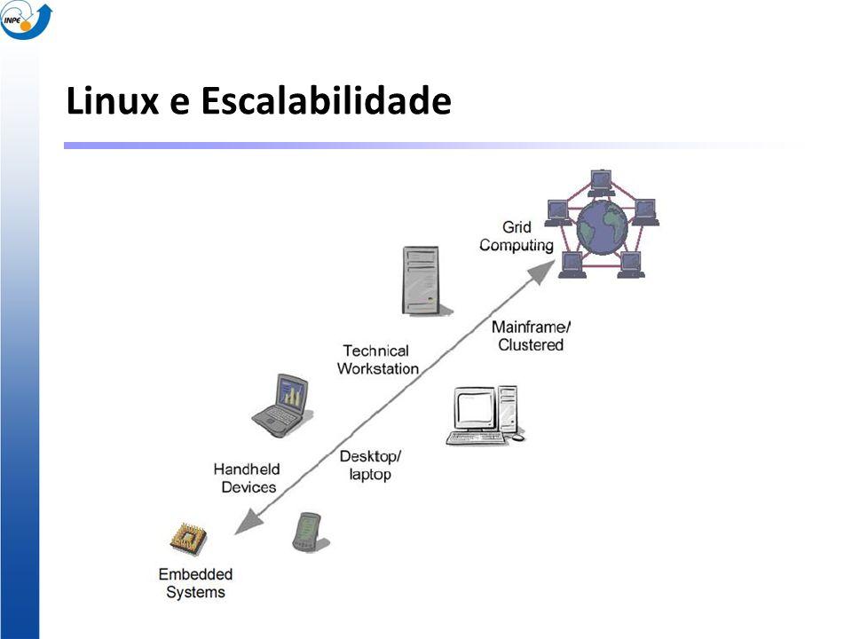 Linux e Escalabilidade