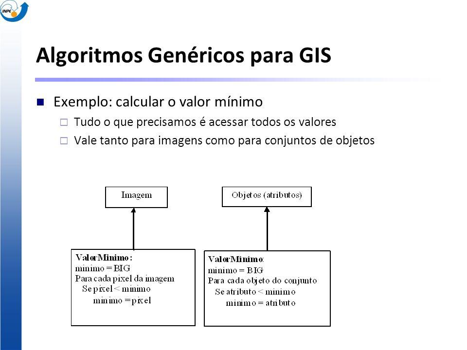 Algoritmos Genéricos para GIS Exemplo: calcular o valor mínimo Tudo o que precisamos é acessar todos os valores Vale tanto para imagens como para conj