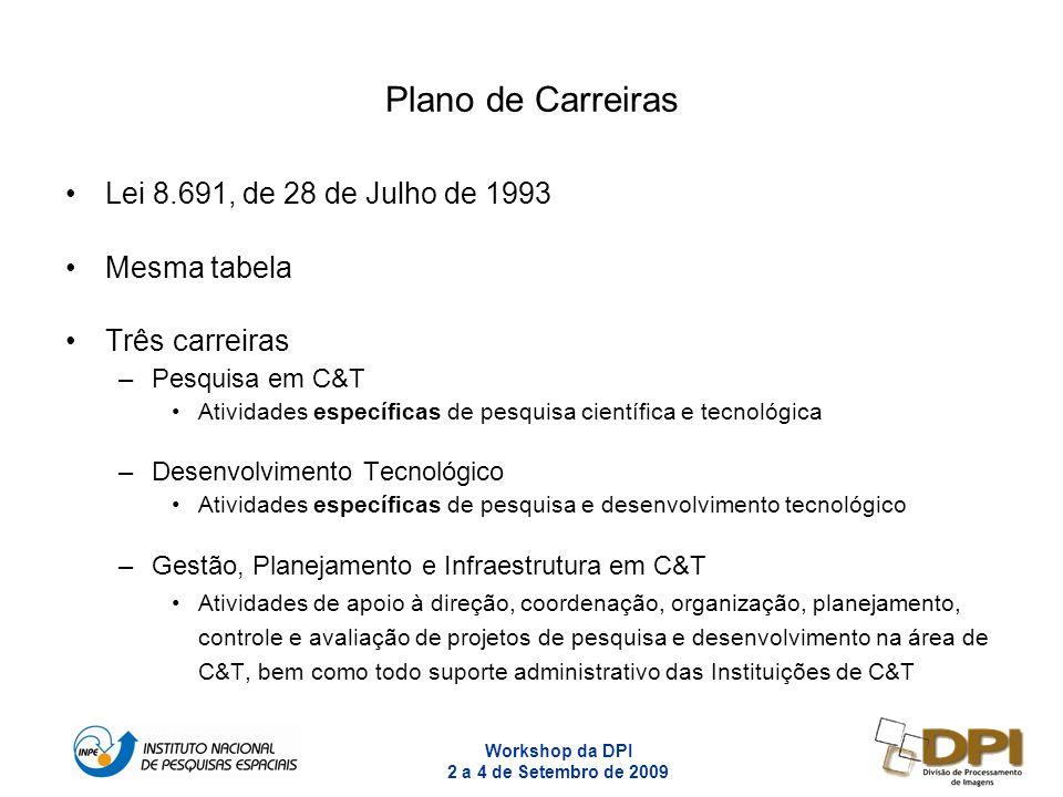 Workshop da DPI 2 a 4 de Setembro de 2009 5 Plano de Carreiras Lei 8.691, de 28 de Julho de 1993 Mesma tabela Três carreiras –Pesquisa em C&T Atividad