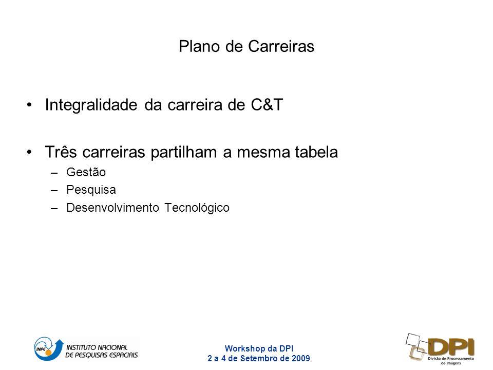 Workshop da DPI 2 a 4 de Setembro de 2009 6 Plano de Carreiras Integralidade da carreira de C&T Três carreiras partilham a mesma tabela –Gestão –Pesqu