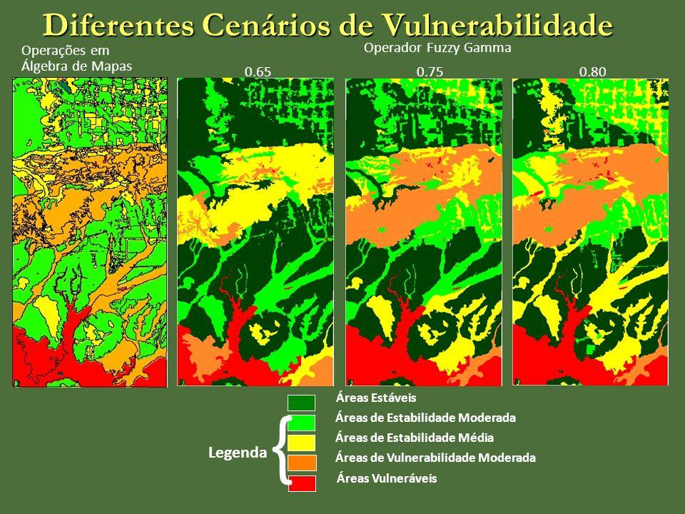 Diferentes Cenários de Vulnerabilidade Operador Fuzzy Gamma 0.650.750.80 Áreas Estáveis Áreas de Estabilidade Moderada Áreas de Estabilidade Média Áre