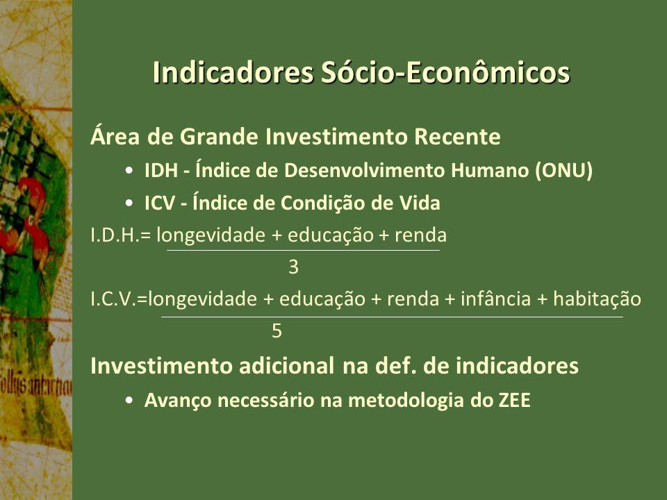 Indicadores Sócio-Econômicos Área de Grande Investimento Recente IDH - Índice de Desenvolvimento Humano (ONU) ICV - Índice de Condição de Vida I.D.H.=