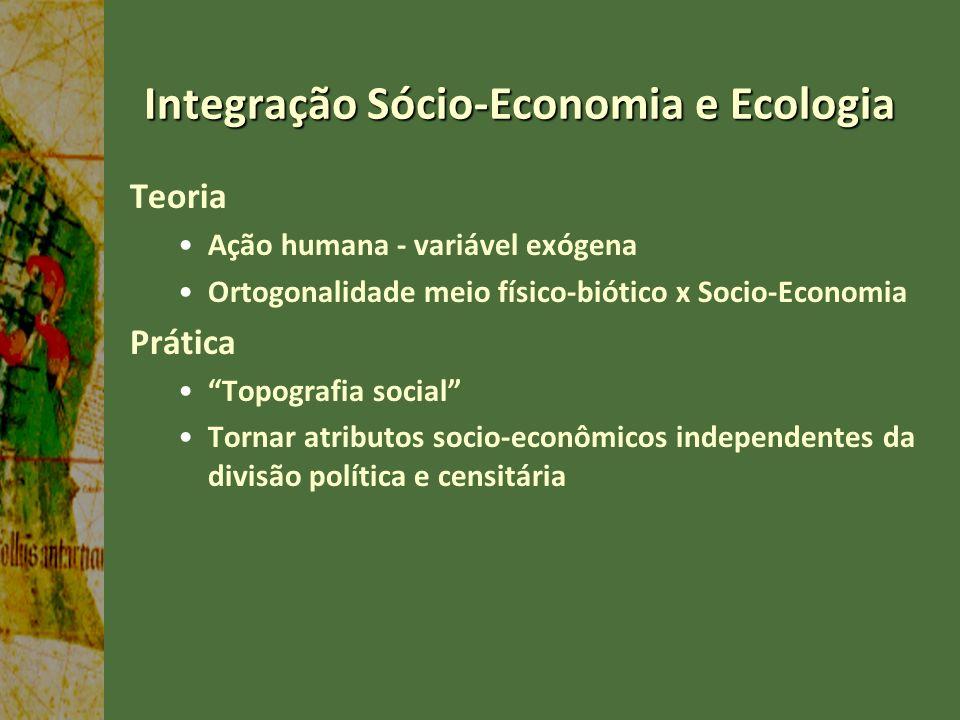 Integração Sócio-Economia e Ecologia Teoria Ação humana - variável exógena Ortogonalidade meio físico-biótico x Socio-Economia Prática Topografia soci