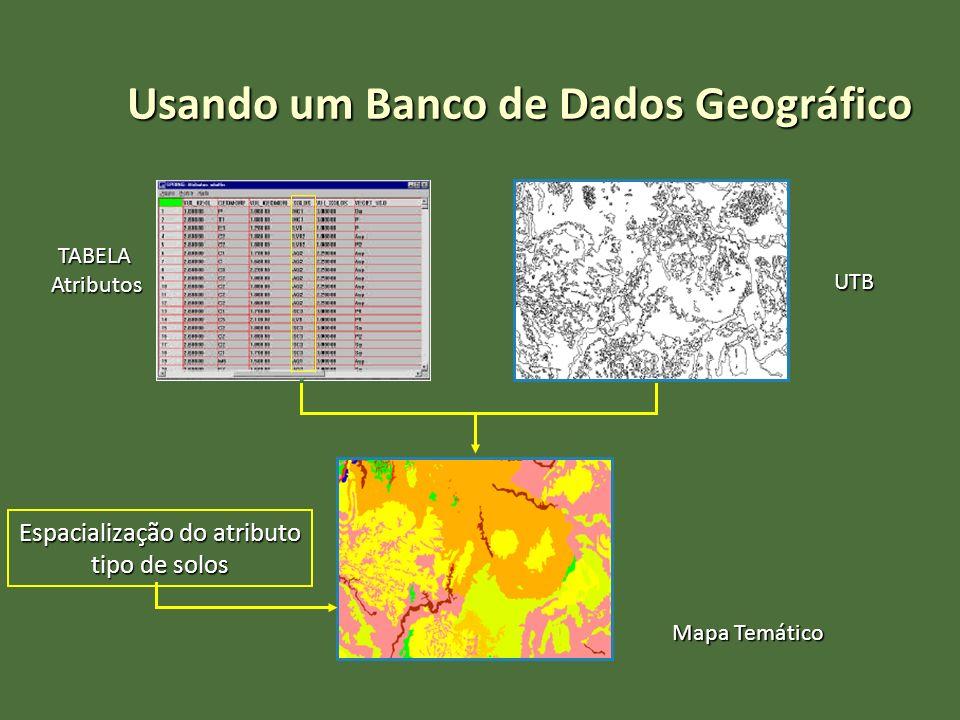 Mapa Temático Espacialização do atributo tipo de solos UTB TABELA Atributos Atributos Usando um Banco de Dados Geográfico