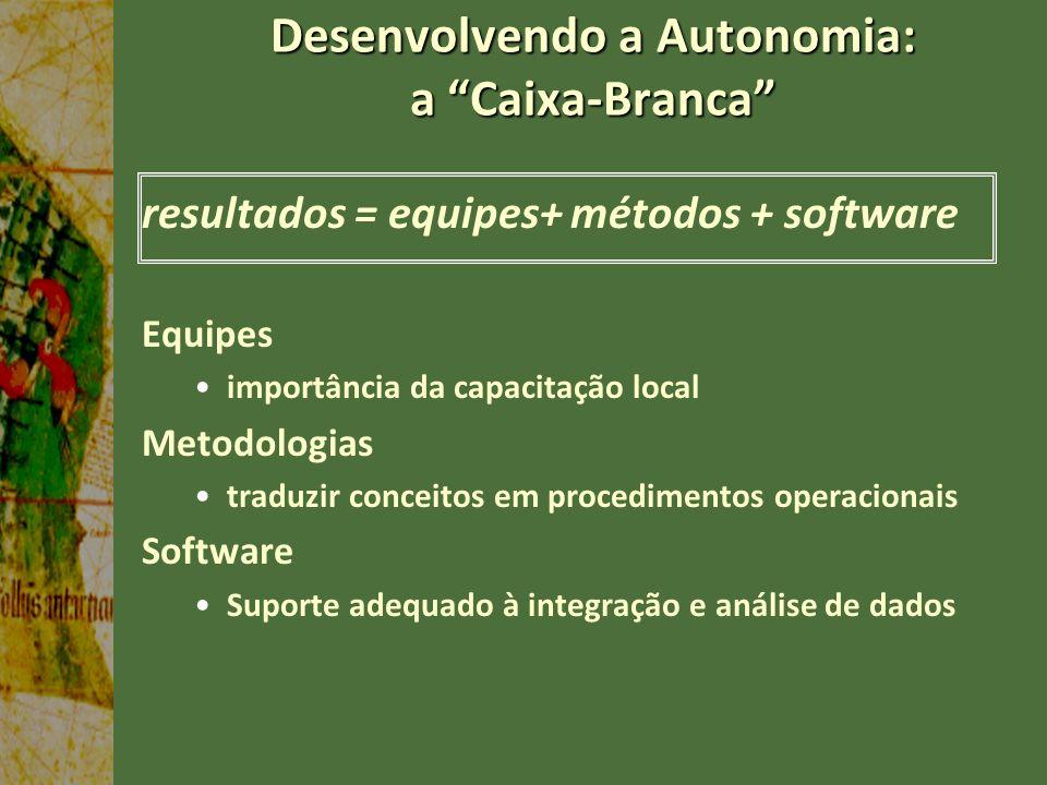 Desenvolvendo a Autonomia: a Caixa-Branca resultados = equipes+ métodos + software Equipes importância da capacitação local Metodologias traduzir conc