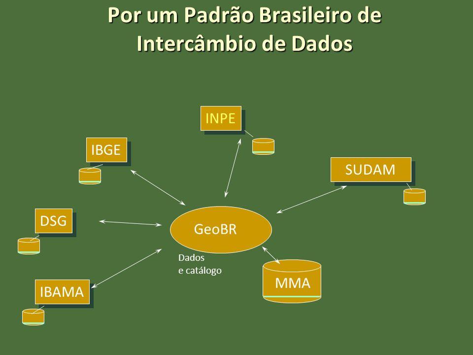 Por um Padrão Brasileiro de Intercâmbio de Dados IBAMA DSG IBGE INPE SUDAM GeoBR MMA Dados e catálogo