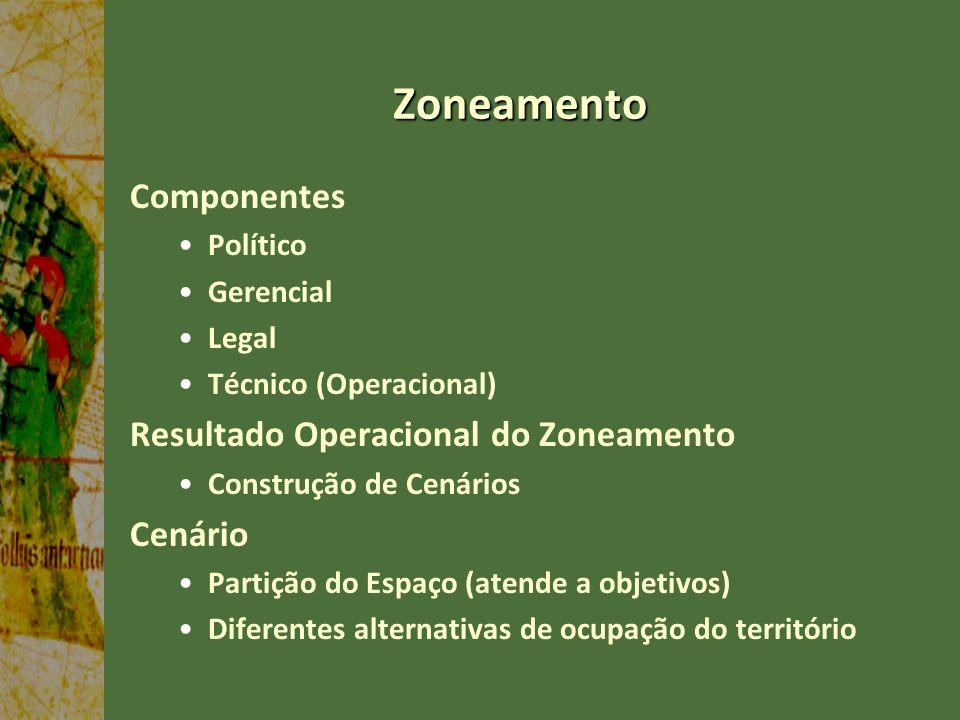 Zoneamento Componentes Político Gerencial Legal Técnico (Operacional) Resultado Operacional do Zoneamento Construção de Cenários Cenário Partição do E