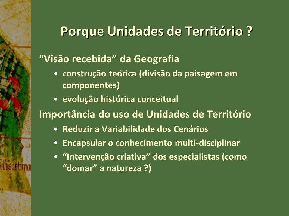 Porque Unidades de Território ? Visão recebida da Geografia construção teórica (divisão da paisagem em componentes) evolução histórica conceitual Impo