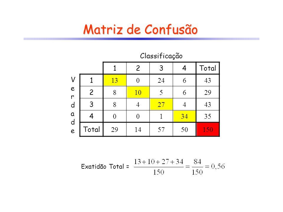 Classificação 1234Total VerdadeVerdade 1 13024643 2 8105629 3 8427443 4 0013435 Total 29145750150 Classificação 1234Total VerdadeVerdade 1 13024643 2