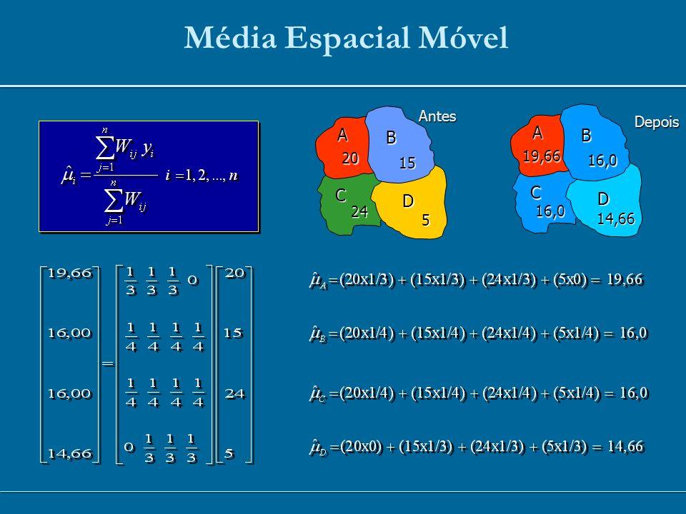 Média Espacial Móvel A B C D 5 24 15 20 Antes A B C D 14,66 16,0 16,0 19,66 Depois