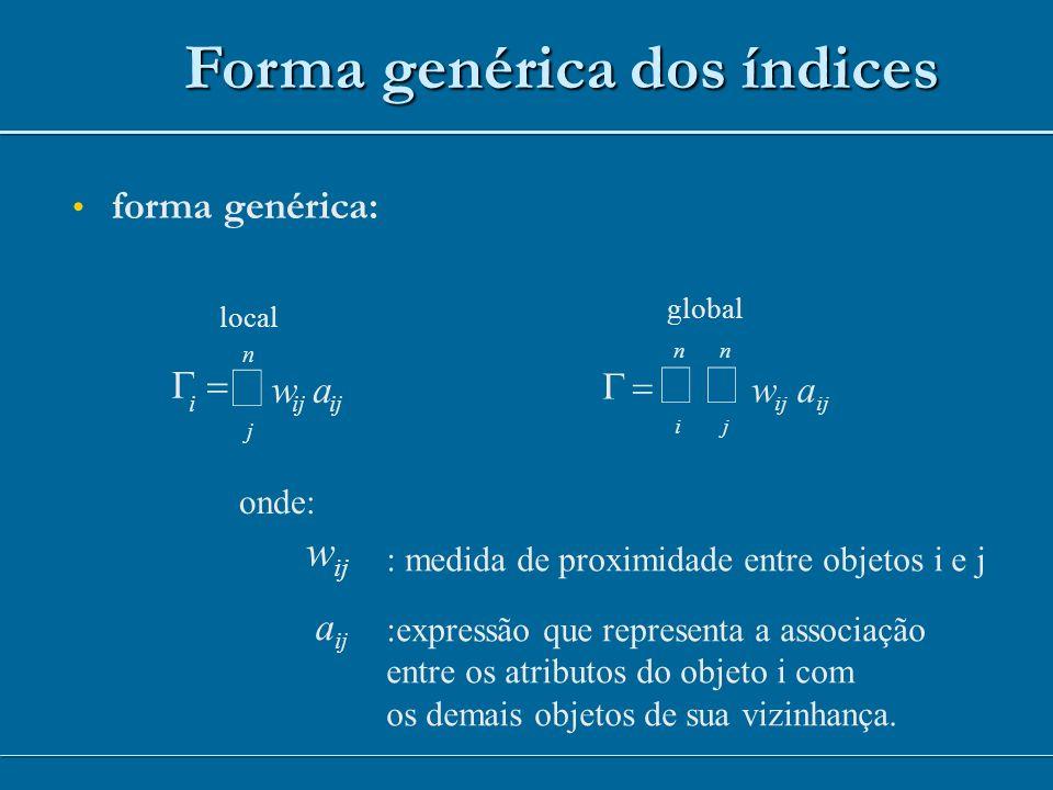 forma genérica: Forma genérica dos índices onde: ij w : medida de proximidade entre objetos i e j ij a :expressão que representa a associação entre os