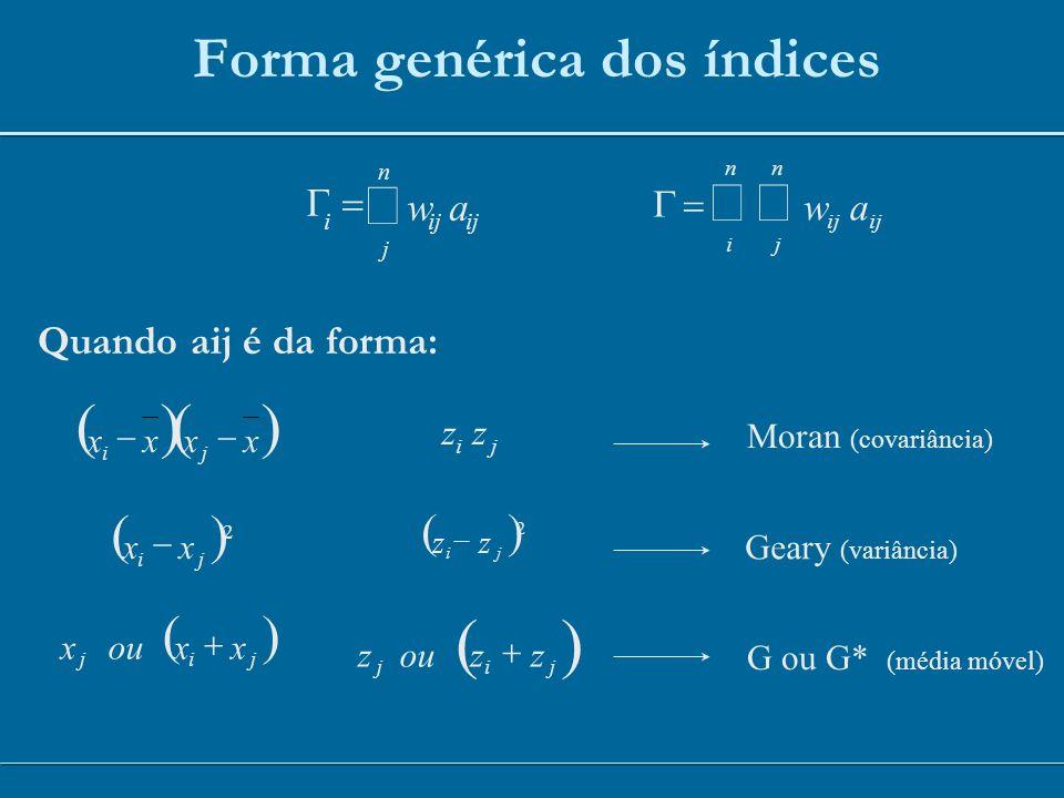 xxxx ji zz ij Moran (covariância) 2 ji xx 2 ji zz Geary (variância) jij xxoux zouzz jij G ou G* (média móvel) n j ij i aw wa ij j n i n Forma genérica