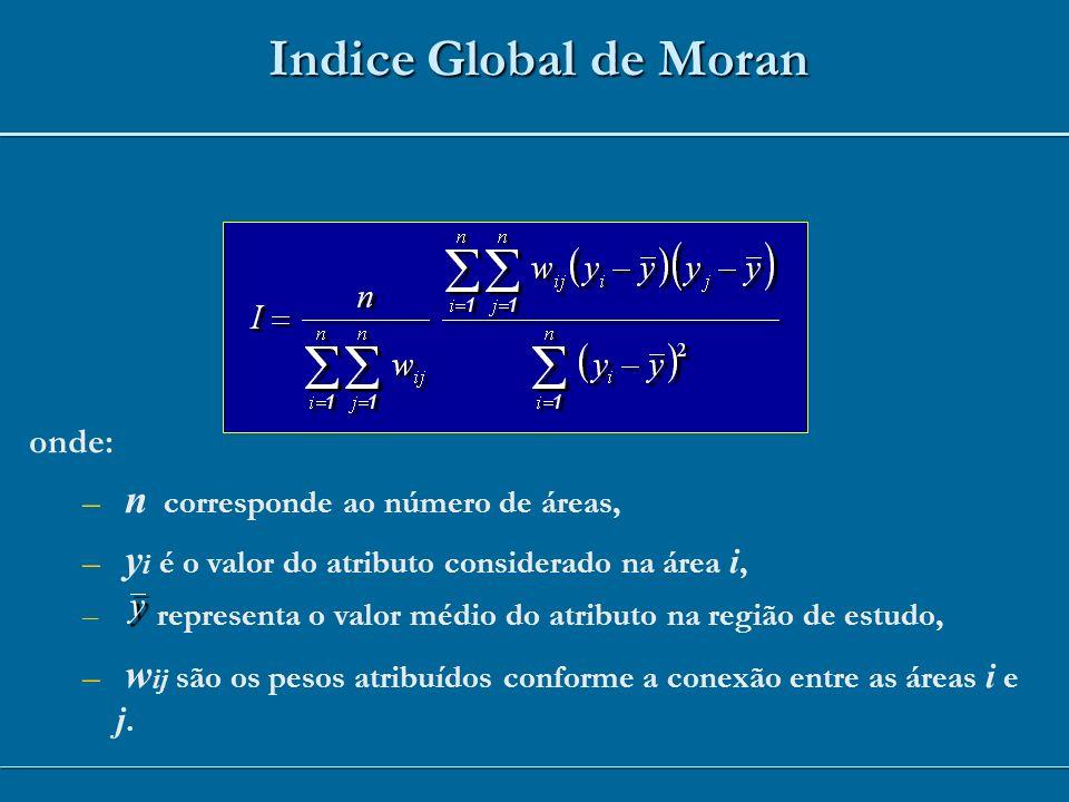 Indice Global de Moran onde: – n corresponde ao número de áreas, – y i é o valor do atributo considerado na área i, – representa o valor médio do atri
