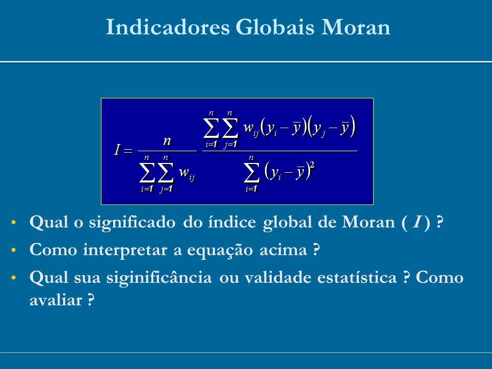 Indicadores Globais Moran Qual o significado do índice global de Moran ( I ) ? Como interpretar a equação acima ? Qual sua siginificância ou validade