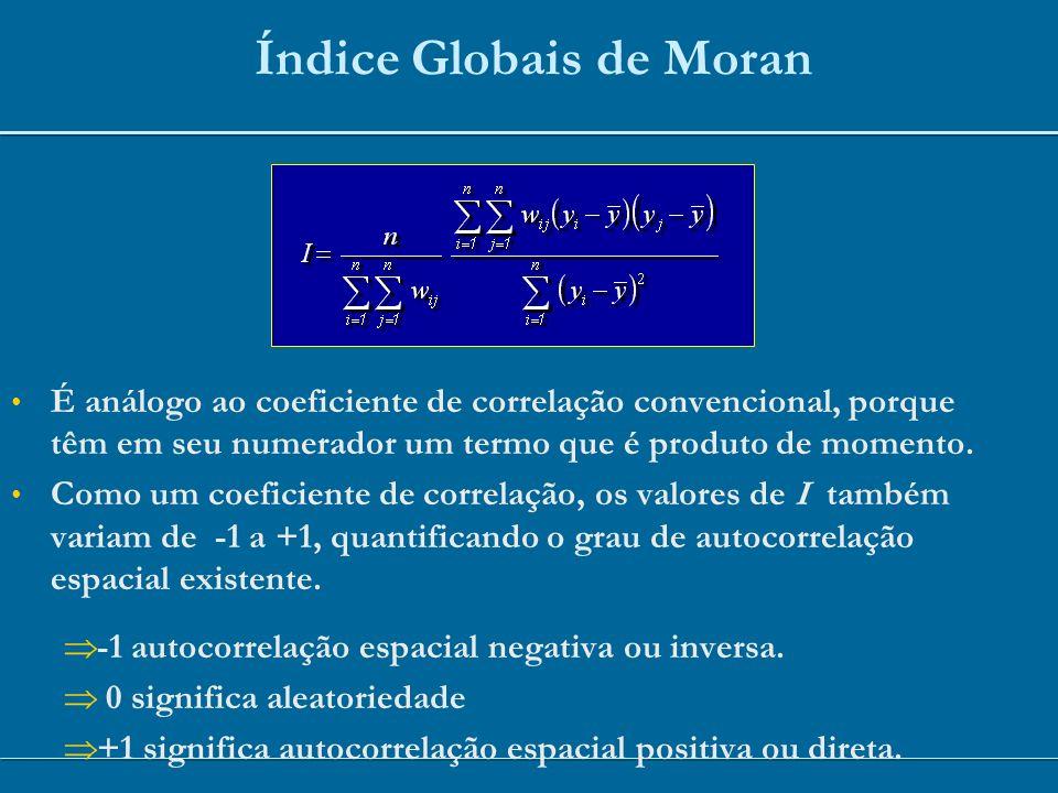 Índice Globais de Moran É análogo ao coeficiente de correlação convencional, porque têm em seu numerador um termo que é produto de momento. Como um co