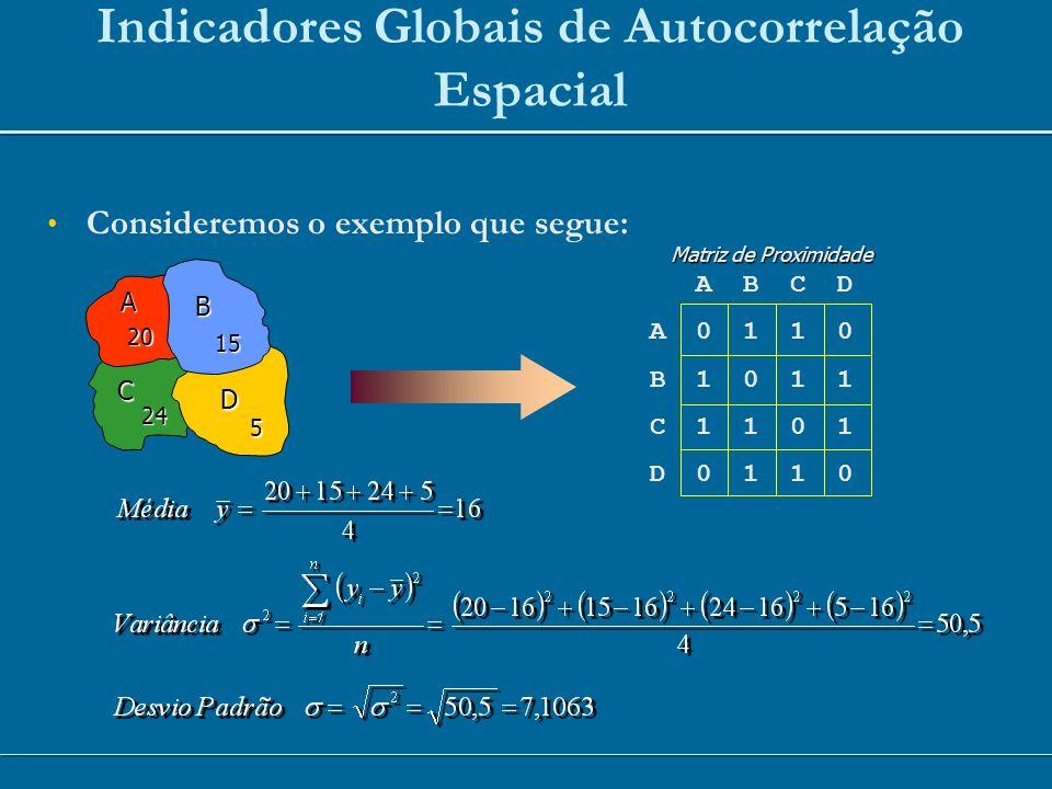 Indicadores Globais de Autocorrelação Espacial Consideremos o exemplo que segue: A B C D 5 24 15 20 A B C D A 0 1 1 0 B 1 0 1 1 C 1 1 0 1 D 0 1 1 0 Ma