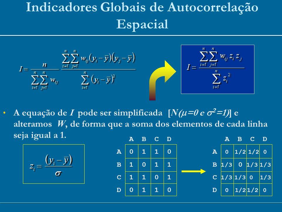 A equação de I pode ser simplificada [ N ( =0 e =1)] e alteramos W, de forma que a soma dos elementos de cada linha seja igual a 1. Indicadores Globai