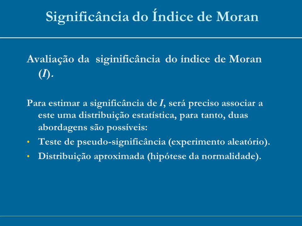 Avaliação da siginificância do índice de Moran ( I ). Para estimar a significância de I, será preciso associar a este uma distribuição estatística, pa