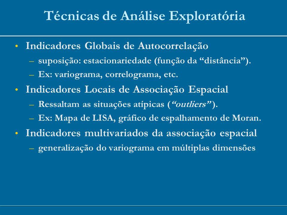 Técnicas de Análise Exploratória Indicadores Globais de Autocorrelação –suposição: estacionariedade (função da distância). –Ex: variograma, correlogra