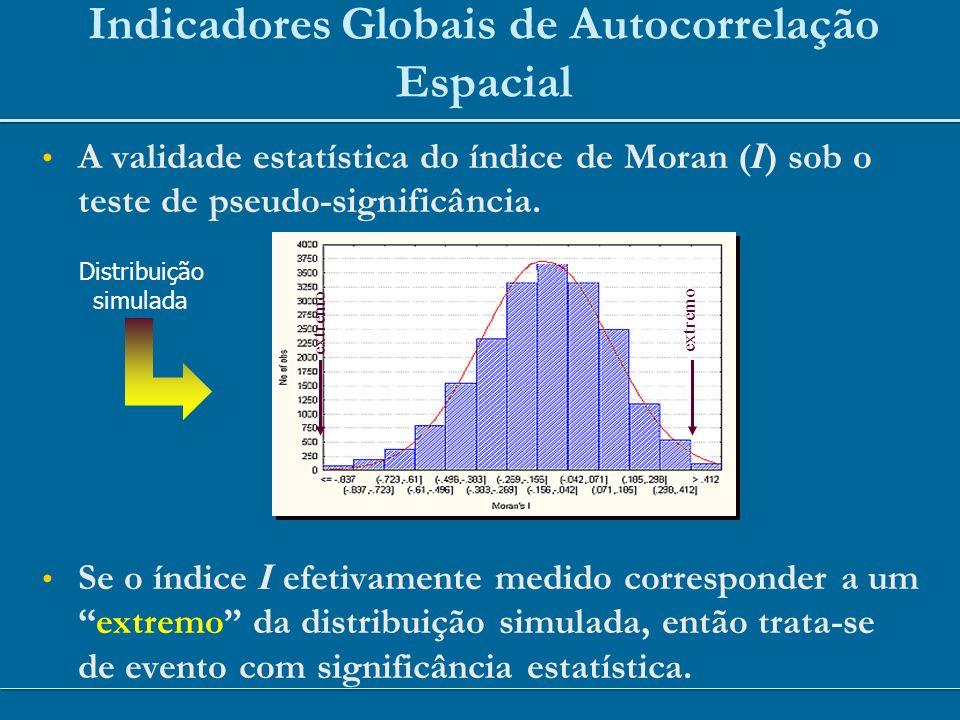A validade estatística do índice de Moran ( I ) sob o teste de pseudo-significância. Se o índice I efetivamente medido corresponder a umextremo da dis