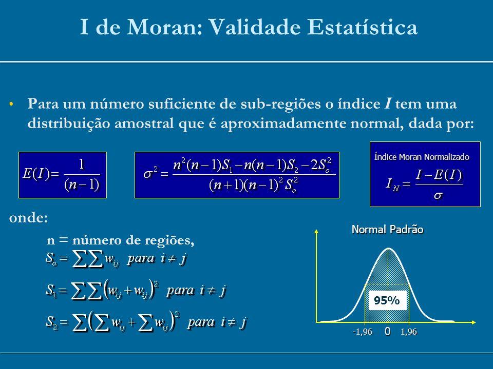 Para um número suficiente de sub-regiões o índice I tem uma distribuição amostral que é aproximadamente normal, dada por: onde: n = número de regiões,