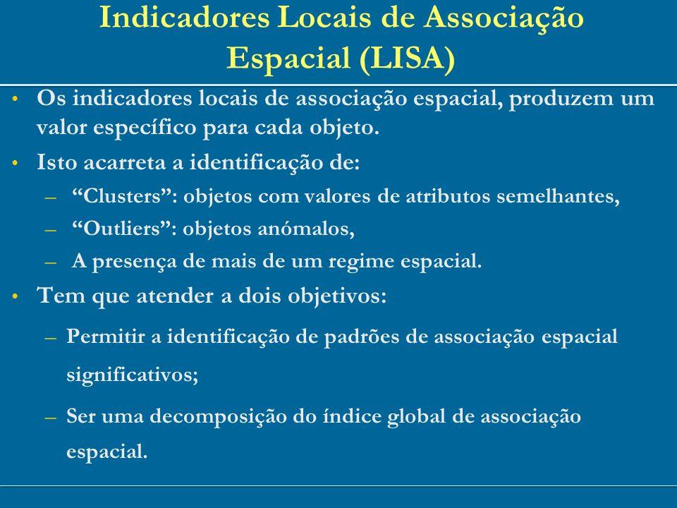 Indicadores Locais de Associação Espacial (LISA) Os indicadores locais de associação espacial, produzem um valor específico para cada objeto. Isto aca