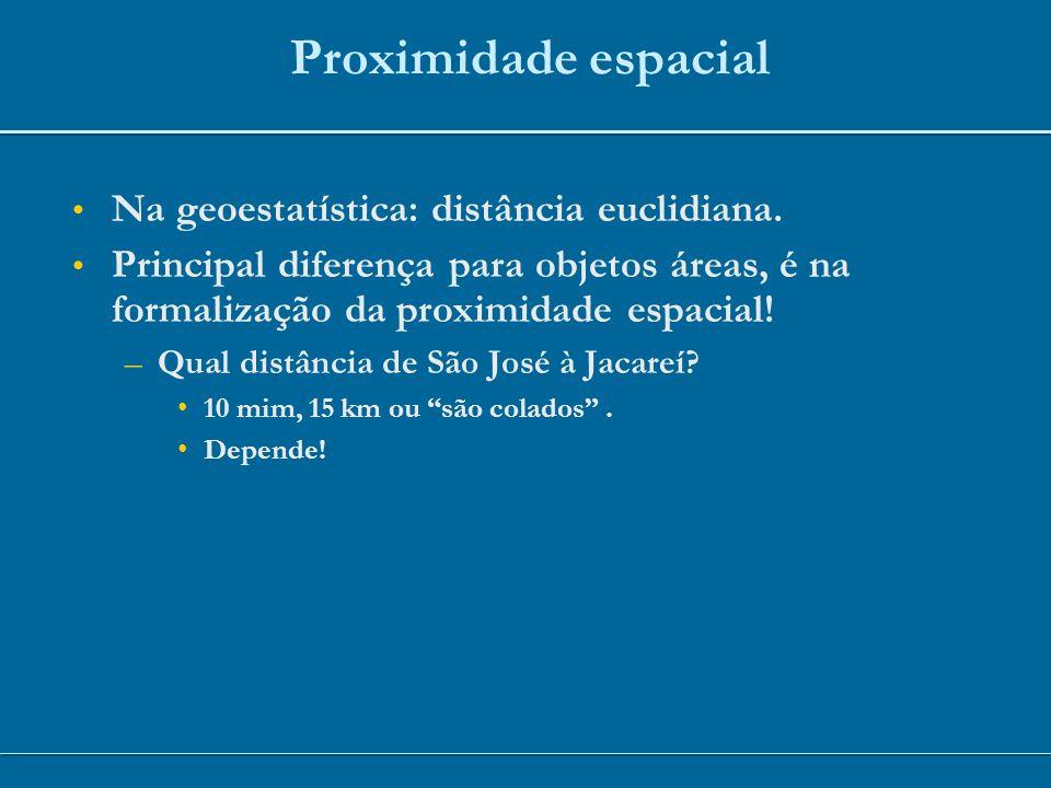 Proximidade espacial Na geoestatística: distância euclidiana. Principal diferença para objetos áreas, é na formalização da proximidade espacial! –Qual