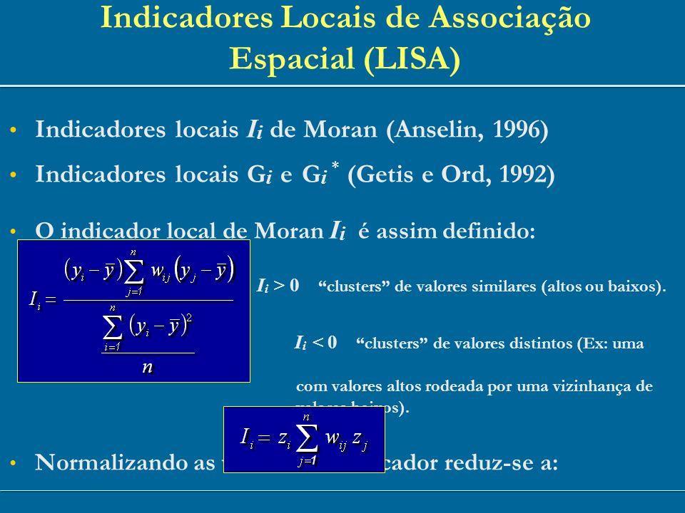 Indicadores locais I i de Moran (Anselin, 1996) Indicadores locais G i e G i * (Getis e Ord, 1992) O indicador local de Moran I i é assim definido: I