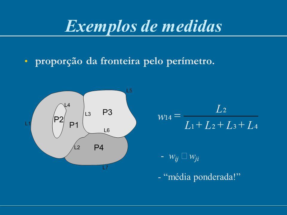 Indicadores Globais de Autocorrelação Espacial Consideremos o exemplo que segue: A B C D 5 24 15 20 A B C D A 0 1 1 0 B 1 0 1 1 C 1 1 0 1 D 0 1 1 0 Matriz de Proximidade
