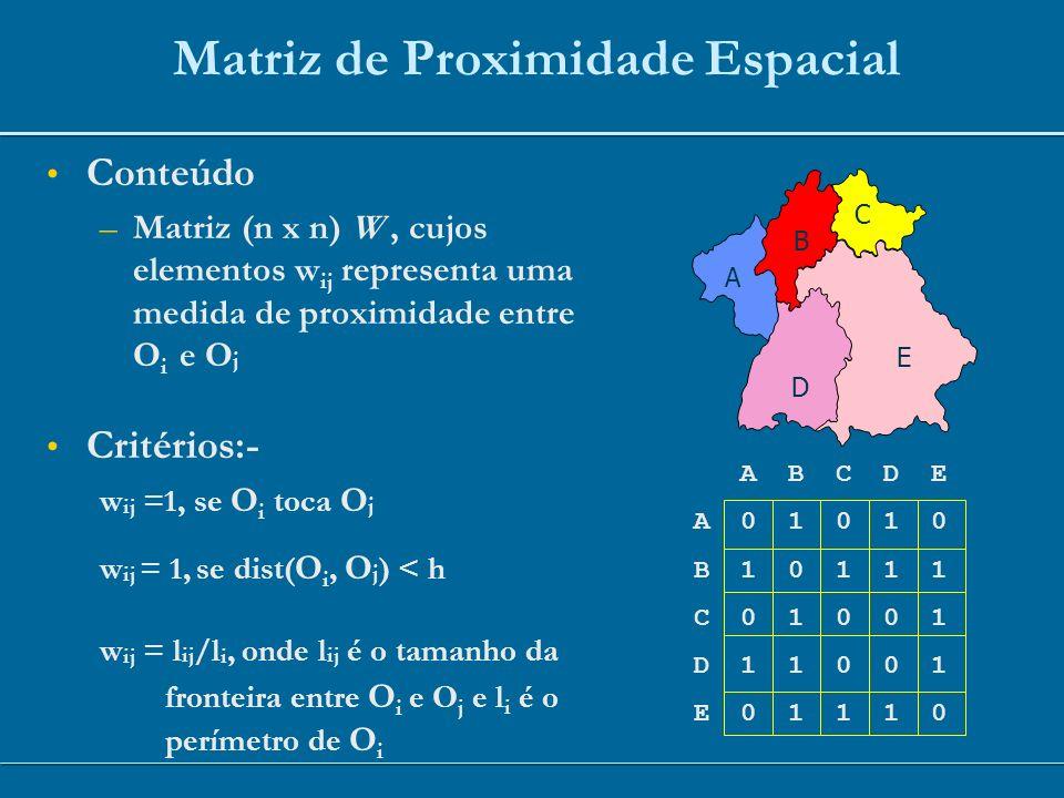 Matriz de Proximidade Espacial Conteúdo –Matriz (n x n) W, cujos elementos w ij representa uma medida de proximidade entre O i e O j Critérios:- w ij