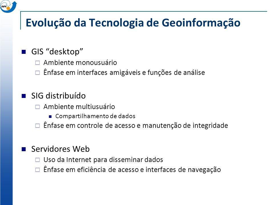 Evolução da Tecnologia de Geoinformação GIS desktop Ambiente monousuário Ênfase em interfaces amigáveis e funções de análise SIG distribuído Ambiente