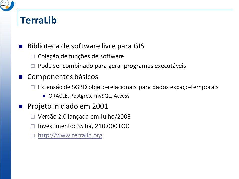 TerraLib Biblioteca de software livre para GIS Coleção de funções de software Pode ser combinado para gerar programas executáveis Componentes básicos