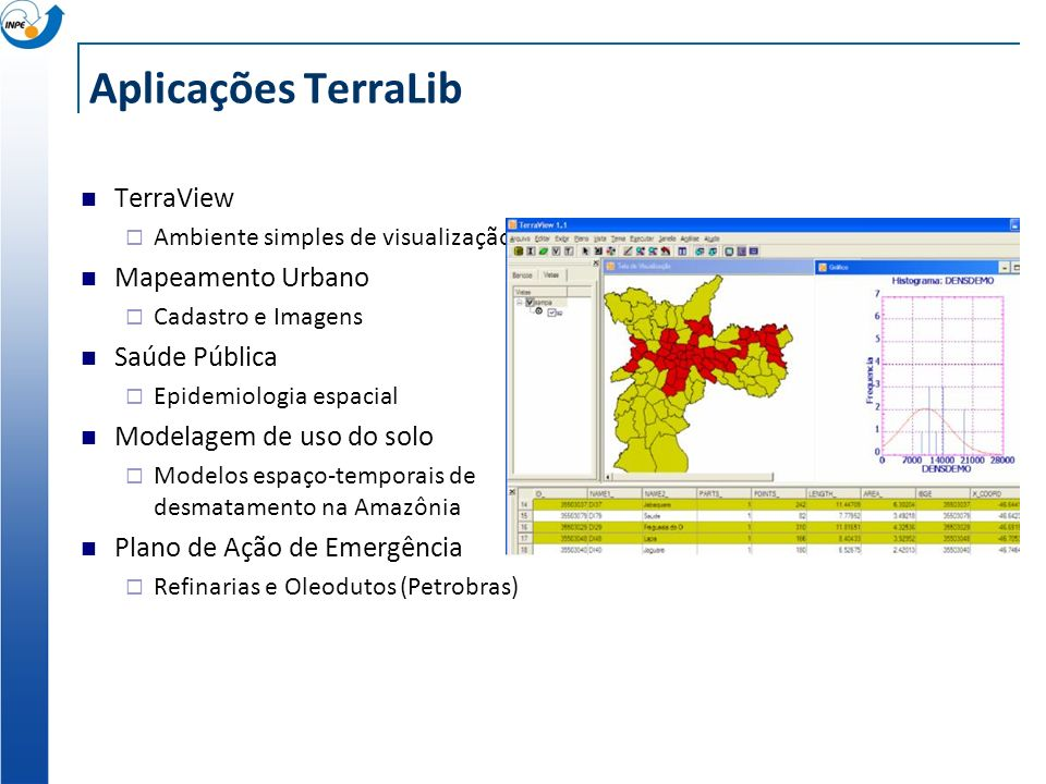 Aplicações TerraLib TerraView Ambiente simples de visualização Mapeamento Urbano Cadastro e Imagens Saúde Pública Epidemiologia espacial Modelagem de
