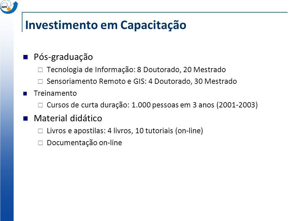 Investimento em Capacitação Pós-graduação Tecnologia de Informação: 8 Doutorado, 20 Mestrado Sensoriamento Remoto e GIS: 4 Doutorado, 30 Mestrado Trei