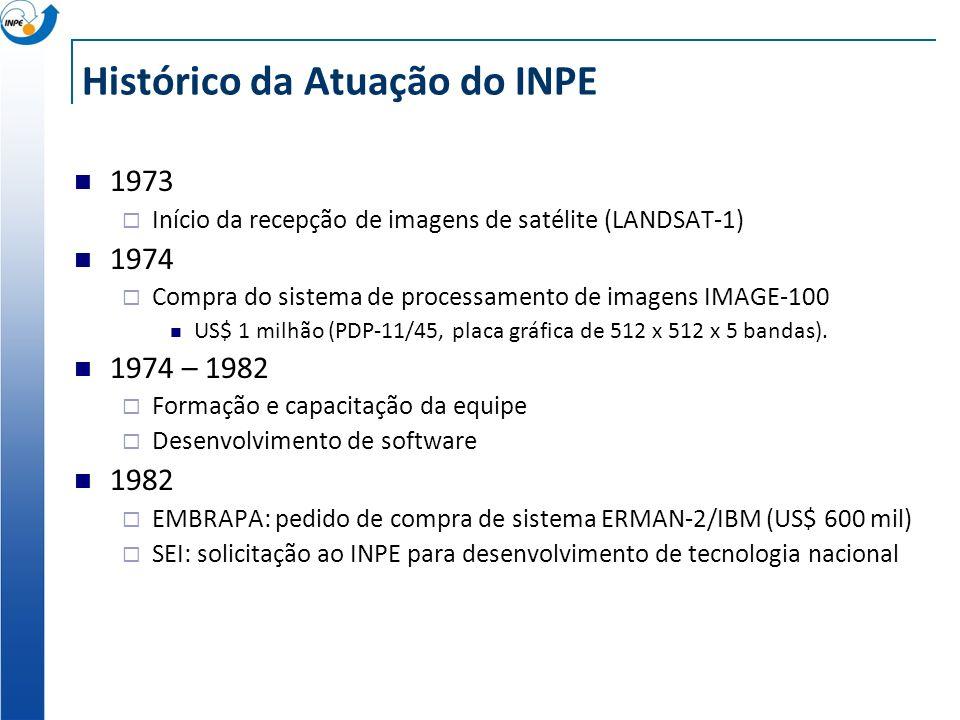 Histórico da Atuação do INPE 1973 Início da recepção de imagens de satélite (LANDSAT-1) 1974 Compra do sistema de processamento de imagens IMAGE-100 U