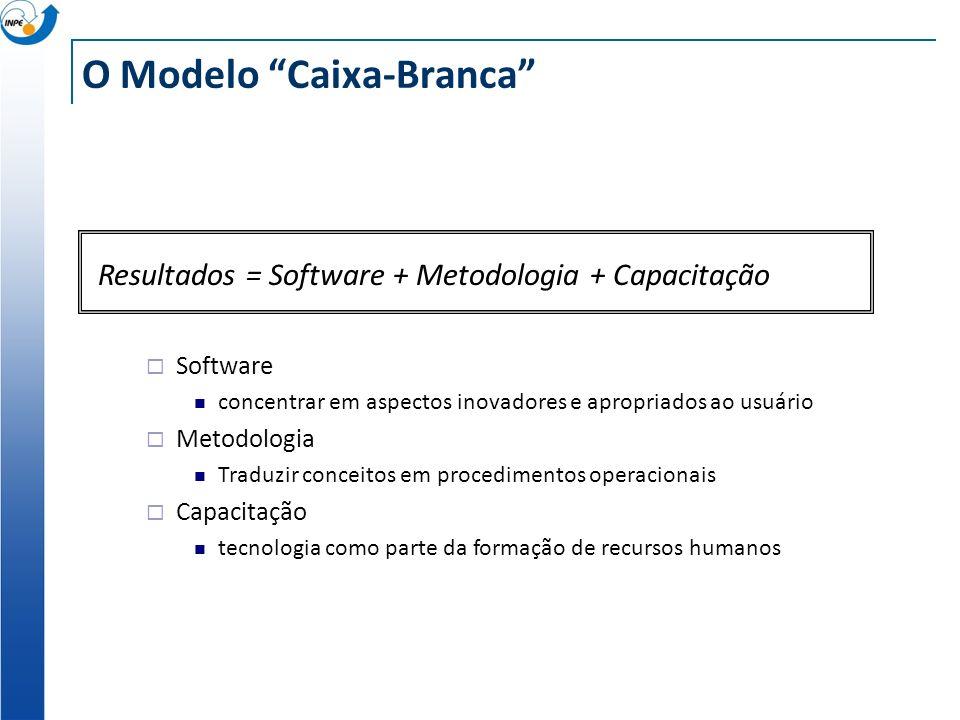 Resultados = Software + Metodologia + Capacitação Software concentrar em aspectos inovadores e apropriados ao usuário Metodologia Traduzir conceitos e